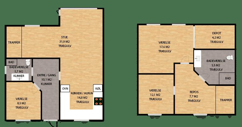 Type B hus